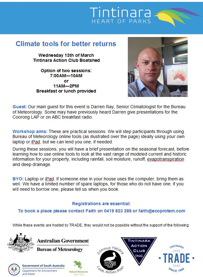 Climate tools for better returns
